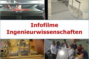 Infofilme_Ingwiss